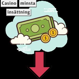 casino minsta insattning